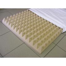 Perimed antidecubitus matrac 932 (70 kg feletti)