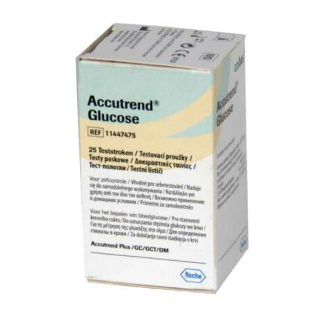 Accutrend Glucose tesztcsík (25 db/doboz)